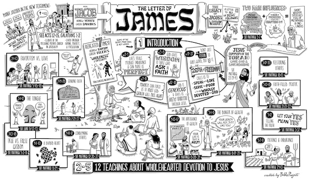 James 4:1-10 | Enemies of God?