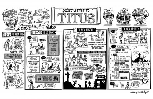 Titus 3:9-11 – Avoid Worthless things that Distract from the Mission